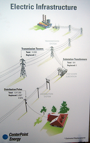 image of electric infrastructure
