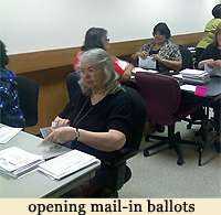 image of opening mail in ballots
