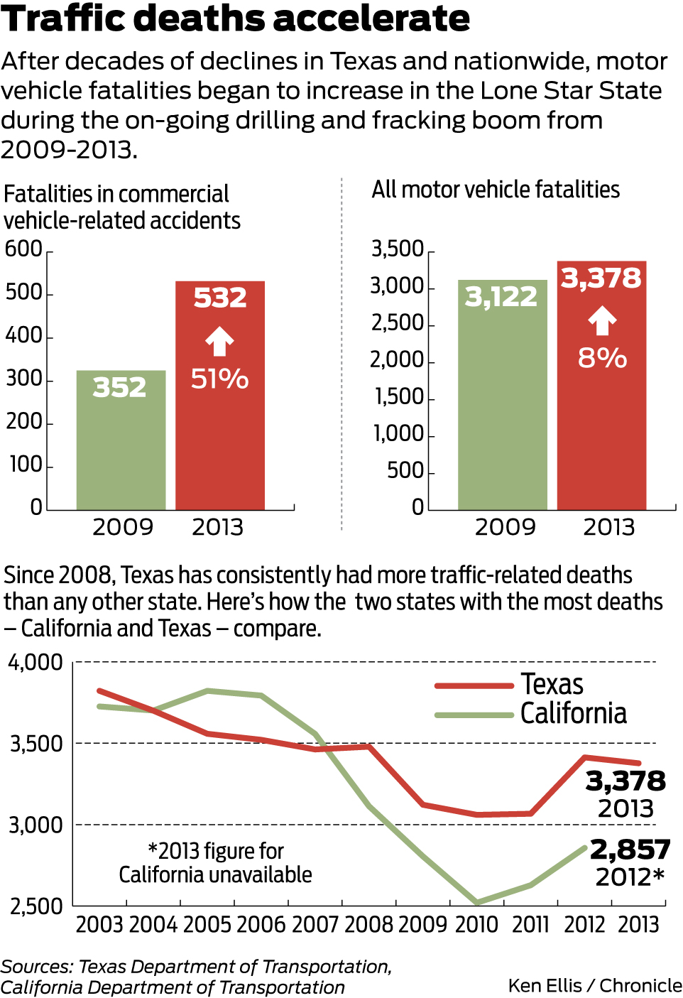 OIL-Fatalities-0914-c.jpg