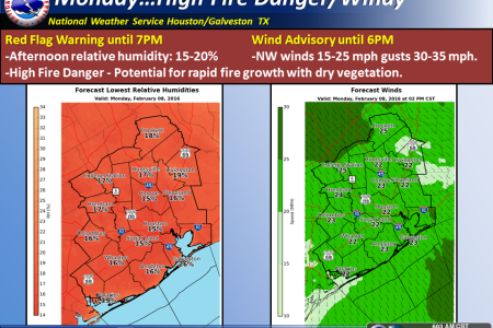 NWS: Red Flag Warning Issued Until Monday Evening
