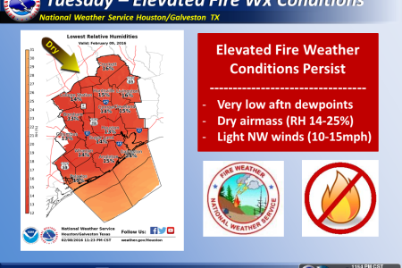 Fire Warning In Effect For Harris County